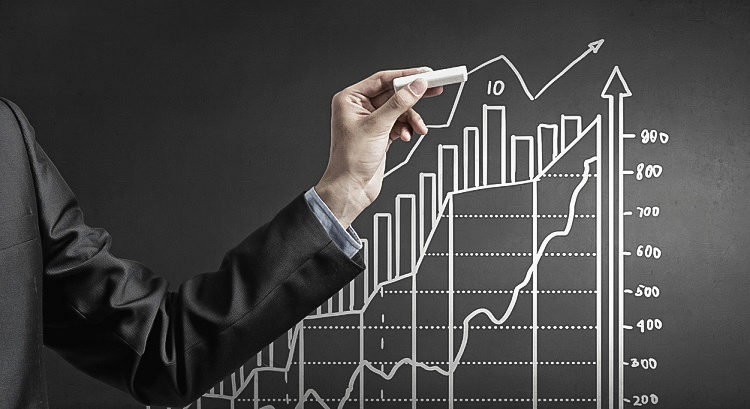 what is roi return on investment